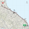 Giro d'Italia 2015 Route stage 10: Civitanova Marche – Forlì - source gazetta.it