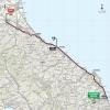 Giro 2015 Route stage 10: Civitanova Marche – Forlì