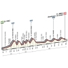 Giro d'Italia 2015 Profile stage 11: Forlì -Imola - source gazetta.it