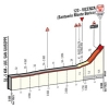 Giro d'Italia 2015 Final kilometres stage 12: Imola - Vicenza - source gazetta.it