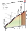 Giro d'Italia 2015 Stage 15: Climb details Madonna di Campiglio - source gazetta.it