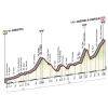 Giro d'Italia 2015 Profile stage 15: Marostica - Madonna di Campiglio - source gazetta.it