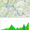 Giro 2015 stage 15 Marostica - Madonna di Campiglio: Route and profile