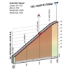 Giro d'Italia 2015 stage 16: Climb details Passo del Tonale - source gazetta.it