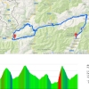 Giro 2015 stage 16 Pinzola - Aprica : Route and profile