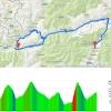 Giro 2015 Route stage 16: Pinzolo – Aprica