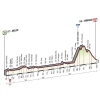 Giro 2015 Profile stage 18: Melide –  Verbania - source gazetta.it