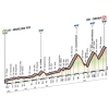 Giro d'Italia 2015 profile stage 19: Gravellona Toce - Cervinia - source gazetta.it