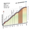 Giro d'Italia 2015 Stage 19: Climb details Col de Saint Barthelemy - source gazetta.it