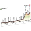 Giro d'Italia 2015 profile stage 20: Saint Vincent - Sestriere - source gazetta.it