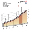 Giro d'Italia 2015 stage 20: Details climb to Sestrière - source gazetta.it