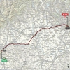 Giro d'Italia 2015 Route stage 21: Turin - Milan - source gazetta.it