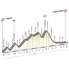 Giro d'Italia 2015 Profile stage 3: Rapallo – Sestri Levante - source gazetta.it