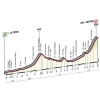 Giro 2015 Profile stage 5: La Spezia – Abetone - source gazetta.it