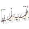 Giro 2015 Profile stage 5: La Spezia – Abetone - source gazetta.it