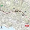 Giro d'Italia 2015 Route stage 8: Fiuggi – Campitello Matese - source gazetta.it