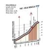 Giro d'Italia 2015 stage 9: Climb details Colle Molella - source gazetta.it