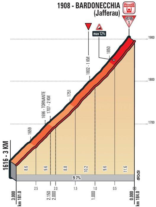 stage-19-3km.jpg?01