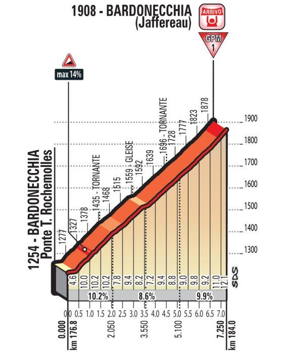 stage-19-jafferau.jpg?01