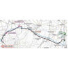 Giro d'Italia 2019: route 11th stage - source: www.giroditalia.it