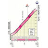 Giro d'Italia 2019 stage 12: Montoso climb - source: www.giroditalia.it
