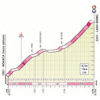 Giro d'Italia 2019 stage 13: profile Lago Serrù - source: www.giroditalia.it