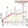 Giro d'Italia 2019: finish profile stage 14 - source: www.giroditalia.it
