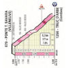 Giro d'Italia 2019: Truc d'Arbe climb stage 14 - source: www.giroditalia.it