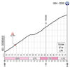 Giro d'Italia 2019: Cevo, stage 16 - source: www.giroditalia.it