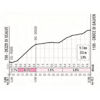 Giro d'Italia 2019: Croce di Salven, stage 16 - source: www.giroditalia.it