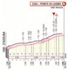 Giro d'Italia 2019: finish profile stage 16 - source: www.giroditalia.it