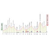 Giro d'Italia 2019: profile 16th stage - source: www.giroditalia.it