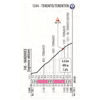 Giro d'Italia 2019: profile Terento climb, stage 17 - source: www.giroditalia.it