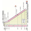 Giro d'Italia 2019: finish profile stage 19 - source: www.giroditalia.it