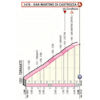 Giro d'Italia 2019: profile last 4.5 kms - source: www.giroditalia.it