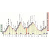 Giro d'Italia 2019: profile 20th stage - source: www.giroditalia.it