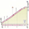 Giro d'Italia 2019: Cima Campo - source: www.giroditalia.it