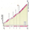 Giro d'Italia 2019: profile Passo Manghen - source: www.giroditalia.it