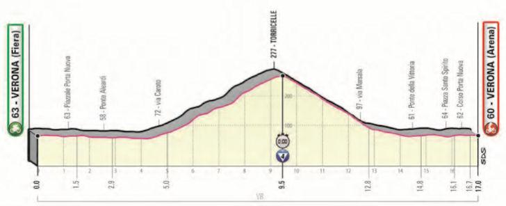 race-21-profile.jpg