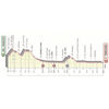 Giro d'Italia 2019: profile 5th stage - source: www.giroditalia.it