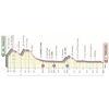 Giro d'Italia 2019: profile 5th stage - source: www.giroditalia.it