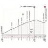 Giro d'Italia 2019 stage 6: San Marco in Lamis - source: www.giroditalia.it