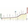 Giro d'Italia 2019: profile 9th stage - source: www.giroditalia.it