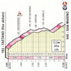 Giro d'Italia 2019: profile San Marino climb 9th stage - source: www.giroditalia.it