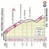 Giro d'Italia 2019: profile San Marino climb 9th stage - source: www.giroditalia.it