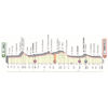 Giro d'Italia 2019: Profile 3rd stage - source: www.giroditalia.it
