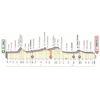 Giro d'Italia 2019: Profile 3rd stage - source: www.giroditalia.it