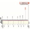 Giro d'Italia 2019: profile 3rd stage finish - source: www.giroditalia.it