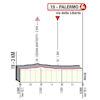 Giro d'Italia 2020: finish profile stage 1 - source: www.giroditalia.it