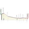 Giro 2020 Route stage 1: Monreale – Palermo